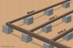 62 Best Pier And Beam Foundations Images Pier Beam