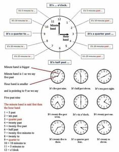 Learn to tell the time in English using video and pictures. A great free lesson to help who are learning to tell the time in English - learning basic English Learn English Grammar, Learn English Words, English Language Learning, English Writing, English Study, English Lessons, Learning Spanish, Spanish Language, Spanish Lessons