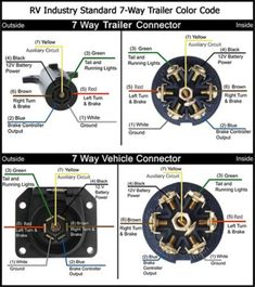 Wiring Adapter Needed for Towing Wheel Trailers with a Kenworth Tow Truck Work Trailer, Trailer Plans, Trailer Build, Utility Trailer, Cargo Trailers, Camper Trailers, Trailer Dolly, Custom Trailers, Trailer Light Wiring