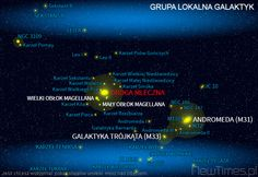 Local Galacitic Group in Universe.