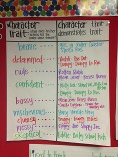 Comparing Characters (Rachel Scott's 2nd Grade) Rachel Scott, Reading Anchor Charts, 5th Grade Reading, Character Trait, Writing Process, Growth Mindset, Exhibit, Literacy, Classroom Ideas