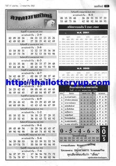 Neko No Me No Horoscope Download Link