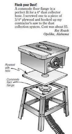 Table Saw Dust Collection & Source by exploretrending The post Table Saw Dust Collection & appeared first on Cassidy Woodworking. Woodworking Workshop, Woodworking Projects Diy, Woodworking Shop, Woodworking Jigsaw, Table Saw Workbench, Diy Workbench, Router Table, Garage Tools, Garage Workshop