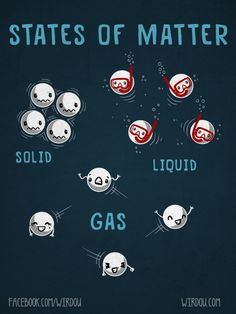 'States of Matter' Poster by Wirdou Chemistry Classroom, High School Chemistry, Teaching Chemistry, Science Chemistry, Middle School Science, Physical Science, Science Jokes, Science Lessons, Science Activities