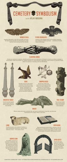 We love this helpful graphic to understand what tombstone symbols represent.  Credit: http://www.atlasobscura.com/articles/a-graphic-guide-to-cemetery-symbolism