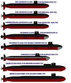 Active US submarines