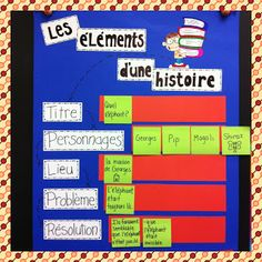 {Mme Léger's Grade One Fun}: A French Adaptation of a Story Map French Teaching Resources, Teaching French, Teaching Ideas, Teaching Tools, Ways Of Learning, Learning Italian, Learning Games, Kids Learning, French For Beginners
