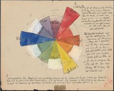 The Notebooks of Paul Klee