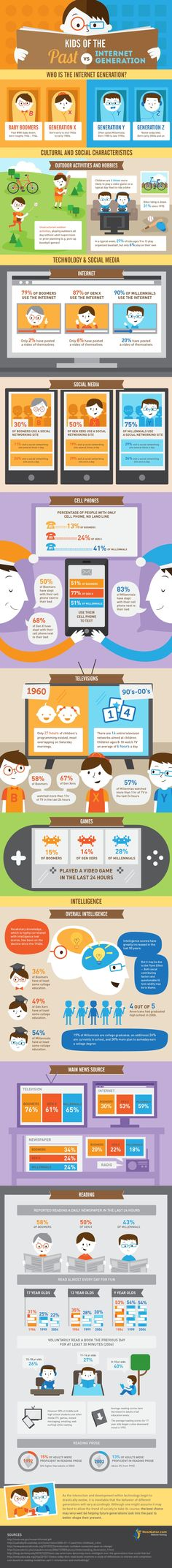 Baby Boomer, Generation X  Y  Z activities on line and the use of social media #infográfico