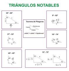 vertices de un triangulo - Buscar con Google Diagram, Map, Google, Maps