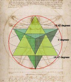 MERKABAH - davinci2.jpg (359×414)                                                                                                                                                      Más