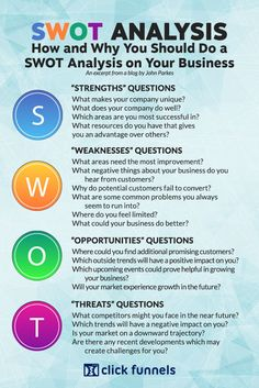 SWOT Analysis: How and Why You Should Do a SWOT Analysis on Your Business – ClickFunnels – business management Business Analyst, Business Marketing, Business Entrepreneur, Internet Marketing, Marketing Communications, Marketing Program, Marketing Software, Business Education, Marketing Plan