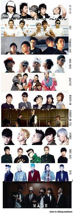 BIGBAN9 Evolution Through The Years | allkpop Meme Center