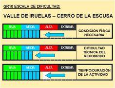 VALLE DE IRUELAS – CERRO DE LA ESCUSA - actividades proximas - Club de montaña, excursiones senderismo, excursiones de montaña en Madrid - CLUB GR10