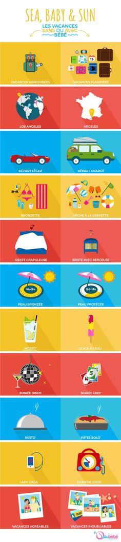 Cette infographie présente la VRAIE différence entre les vacances sans bébé et avec bébé. Très bon !