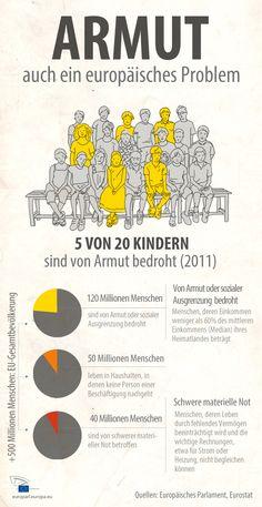 Europäischer Hilfsfonds: EU-Parlament bekämpft Armut und soziale Ausgrenzung