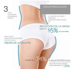 Spa, Cellulite, Hair Beauty, Massage, Fat, Therapy