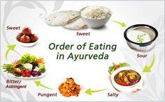 Ayurveda – Order of Eating