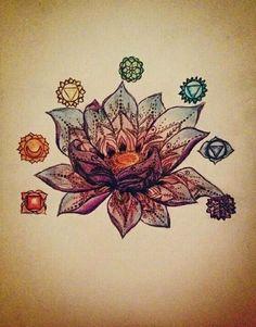 Lotus flower with sanskrit chakra symbols pinterest chakra chakras mehr mightylinksfo