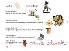 German Grammar - Verben mit Dativ und Akkusativ   Verben mit zwei Objekten   TEIL 2