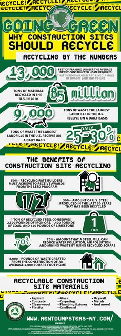 Going Green: Why Construction Sites Should Recycle Infographic Recycling Facts, Recycling Information, Construction Business, Construction Logo, Construction Documents, Construction Waste Management, Garbage Waste, Construction Birthday Parties, Environmental Issues