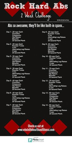 Workout challenge - Two weeks from now, you could have a flatter, stronger, sexier stomach! Let's get going! The REAL Rock Hard Abs 2 Week Challenge! Fitness Workouts, Fitness Herausforderungen, Easy Workouts, Fitness Quotes, Fitness Goals, Workout Quotes, Exercise Quotes, Health Fitness, Fitness Challenges