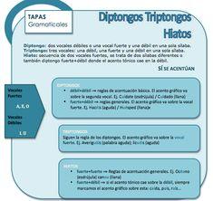 FORMACIÓN DE DIPTONGOS, TRIPTONGOS E HIATOS                LA TILDE EN DIPTONGOS, TRIPTONGOS E HIATOS               guindo.pntic.mec.es    ...