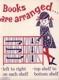 Love this collection of posters used to instruct mid-century kids on how to use the library. They are so great!