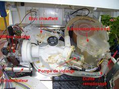 Demontage lave-vaisselle Bosch Siemens