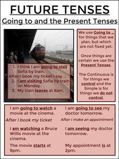 #tefl #tesol #grammar #learnenglish AskPaulEnglish: FUTURE TENSES