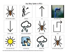 Songs in Pictures – Free Itsy Bitsy Spider PECs « wordsofhisheart