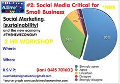 #FREE #WORKSHOP #TODAY #SWD #GREEN2STAY  R.S.V.P Email before 5pm:swdmarketingnetwork@gmail.com  2hr Social Marketing Workshop | Events | Gumtree Australia Inner Sydney - Sydney City | 1143552762