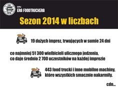 Sezon 2014 w liczbach