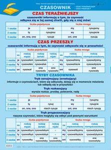 Język Polski - GRAMATYKA - Zestaw 22 plansz Secondary School, Polish, Languages, Middle School, Vitreous Enamel, Nail, High School, Nail Polish, Nail Polish Colors