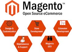 As we know Magento is an open source eCommerce platform and we can easily install it. That's why our primary focus to provide the Magento web development services to our clients and we are the best known Magento development company in USA.