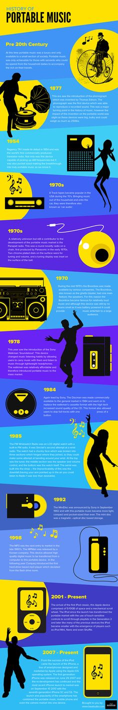 History of Portable Music #infographic #Music #History