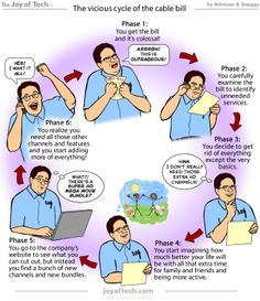 The vicious cycle of the cable bill. Yep.