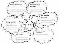 School anxiety, school refusal, anxiety management worksheet to ...