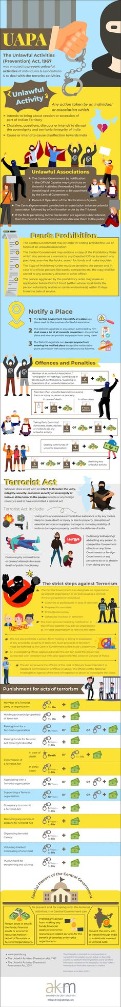 The Unlawful Activities (Prevention) Act, 1967 - The Law Tree Akm, Infographics, Acting, Activities, Infographic, Info Graphics, Visual Schedules