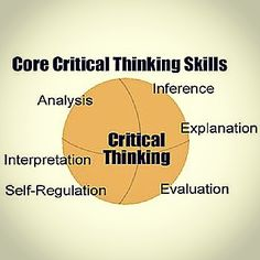 how are communication and critical thinking skills interdependent What are life skills 9 critical thinking creative thinking decision-making problem solving empathy is the ability to imagine what life is like for another person.
