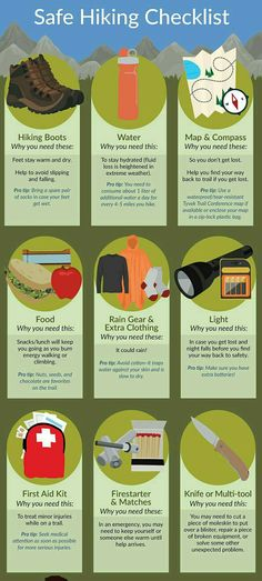 Essential hiking checklist for beginners. This backpacking list covers all the n… Essential hiking checklist for beginners. This backpacking list covers all the necessary clothes, gadgets and survival tools you'll need for a safe hike. Top Camping, Camping And Hiking, Camping Gear, Outdoor Camping, Camping Hacks, Family Camping, Camping Equipment, Camping Outdoors, Camping Cabins