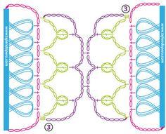 Αποτέλεσμα εικόνας για Técnicas de bordado