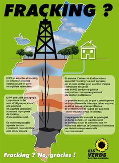 Fracking? No, gràcies! http://elsverdspv.net