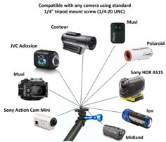 Pro-Xtreame offers the most advanced Gopro camera, this is Top of Line extendable action cameras.We have wonderful colletion. For more detail visit us at http://www.pro-xtreme.com/