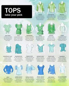 A Visual Dictionary of Tops More Visual Glossaries (for Her):Backpacks / Bags / Bra Types / Hats /Belt knots / Coats /Collars /Darts / Dress Shapes / Dress Silhouettes / Eyeglass frames / Eyeliner Strokes / Hangers / Harem Pants /Heels /Nail shapes / Necklaces /Necklines / Puffy Sleeves /Shoes / Shorts /Silhouettes / Skirts /Tartans / Vintage Hats / Waistlines / Wool Via