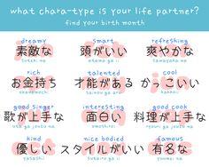 Birthday game Japanese words arghlblargh!