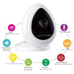 Now Available #fashion #shopping: DBPOWER 720P IP C... Check it out here! http://giftery-shop.com/products/dbpower-720p-ip-camera-wireless-security-cameras-built-in-mic-one-key-wifi-configuration-motion-detection-p-t-surveillance-cam?utm_campaign=social_autopilot&utm_source=pin&utm_medium=pin