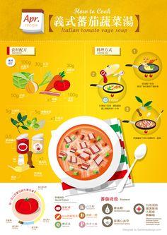 Recipe infographic#4 on Behance