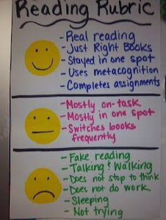 Reading rubric chart for independent reading