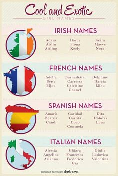 'Exotic' Girl Names That Will Fit Your Baby Perfectly Beautiful baby names with a hint of the exotic Unusual Baby Girl Names, Cute Baby Names, Pretty Names, Baby Names French, Best Baby Names, Irish Baby Girl Names, Beautiful Baby Girl Names, German Baby Girl Names, Unique Names For Girls